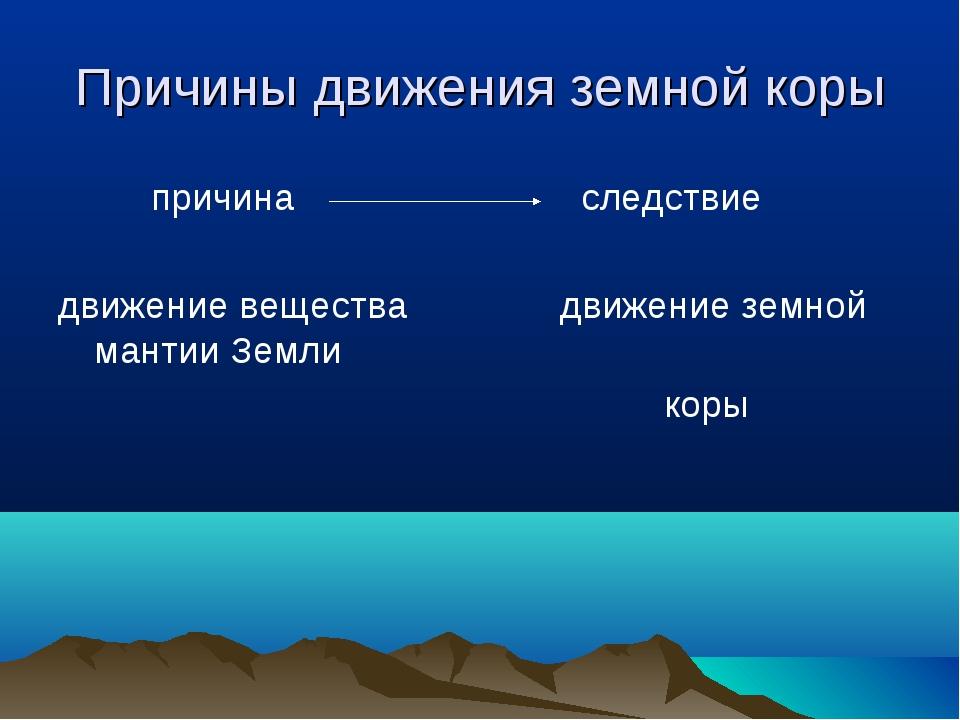 Причины движения земной коры причина движение вещества мантии Земли следствие...