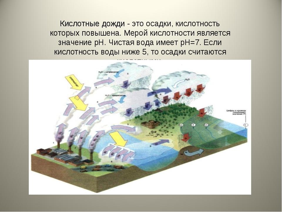 Кислотные дожди - это осадки, кислотность которых повышена. Мерой кислотности...