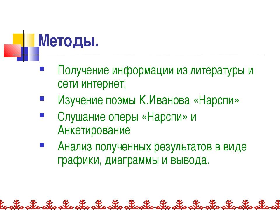Методы. Получение информации из литературы и сети интернет; Изучение поэмы К....