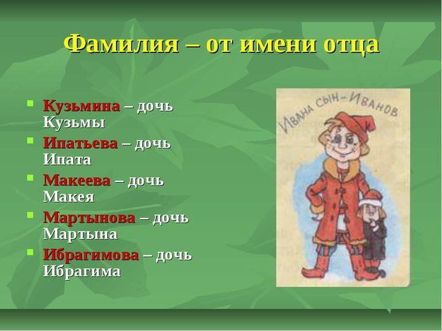 Фамилия – от имени отца Кузьмина – дочь Кузьмы Ипатьева – дочь Ипата Макеева...
