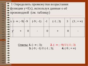 1 Определить промежутки возрастания функции y=f(x), используя данные о её пр
