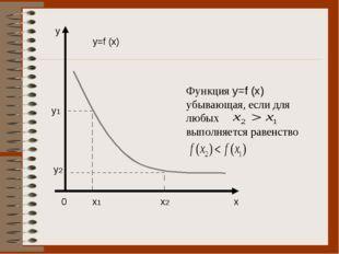 0 x1 x2 x y y2 y1 y=f (x) Функция y=f (x) убывающая, если для любых выполняе
