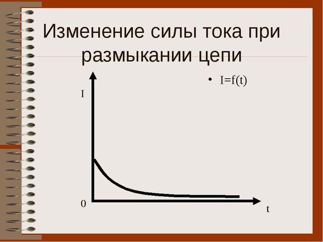 Изменение силы тока при размыкании цепи I=f(t) I 0 t