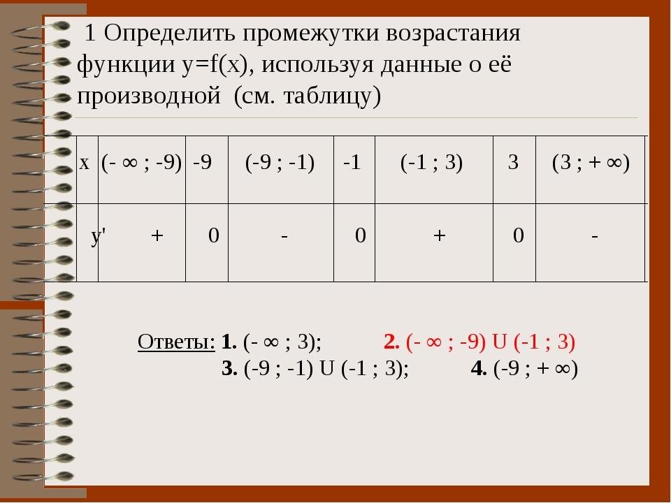 1 Определить промежутки возрастания функции y=f(x), используя данные о её пр...