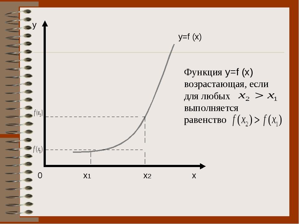 0 x1 x2 x y y=f (x) Функция y=f (x) возрастающая, если для любых выполняется...