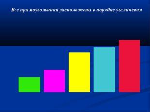 Все прямоугольники расположены в порядке увеличения