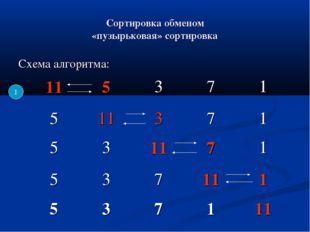 Сортировка обменом «пузырьковая» сортировка Схема алгоритма: 1 531171 53