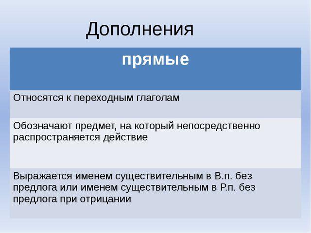 Дополнения прямые Относятся к переходным глаголам Обозначают предмет, на кото...