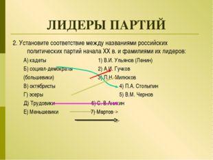 2. Установите соответствие между названиями российских политических партий на
