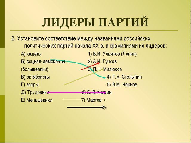 2. Установите соответствие между названиями российских политических партий на...