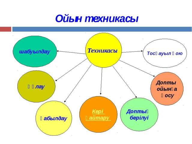 http://fs00.infourok.ru/images/doc/229/58277/1/640/img2.jpg