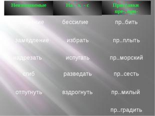 Неизменяемые На – з, - с Приставки пре-, при- положение бессилие пр..бить за