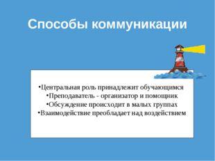 Способы коммуникации Центральная роль принадлежит обучающимся Преподаватель -