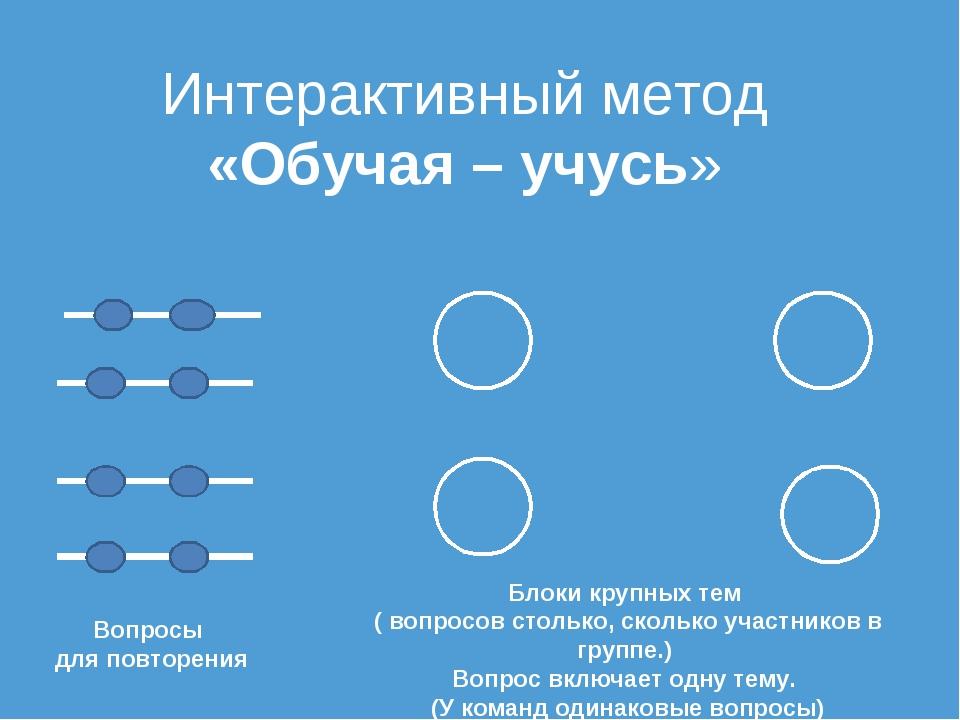 Интерактивный метод «Обучая – учусь» Вопросы для повторения Блоки крупных тем...