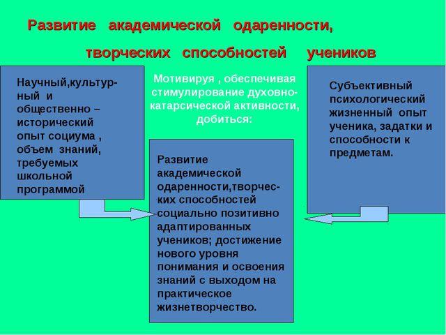 Научный,культур-ный и общественно –исторический опыт социума , объем знаний,...