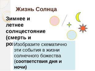 Жизнь Солнца Зимнее и летнее солнцестояние (смерть и рождение) Изобразите схе