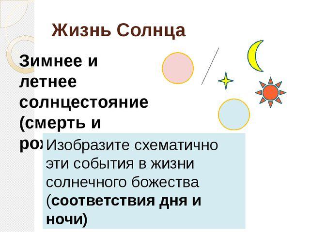 Жизнь Солнца Зимнее и летнее солнцестояние (смерть и рождение) Изобразите схе...