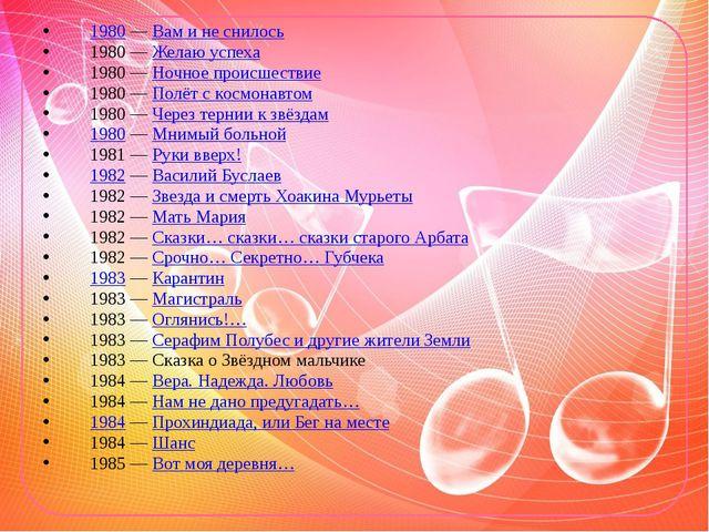 1980— Вам и не снилось 1980— Желаю успеха 1980— Ночное происшествие 1980—...