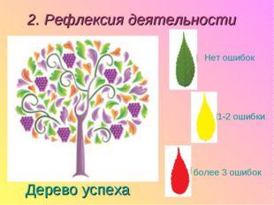 Нет ошибок 1-2 ошибки более 3 ошибок 2. Рефлексия деятельности Дерево успеха