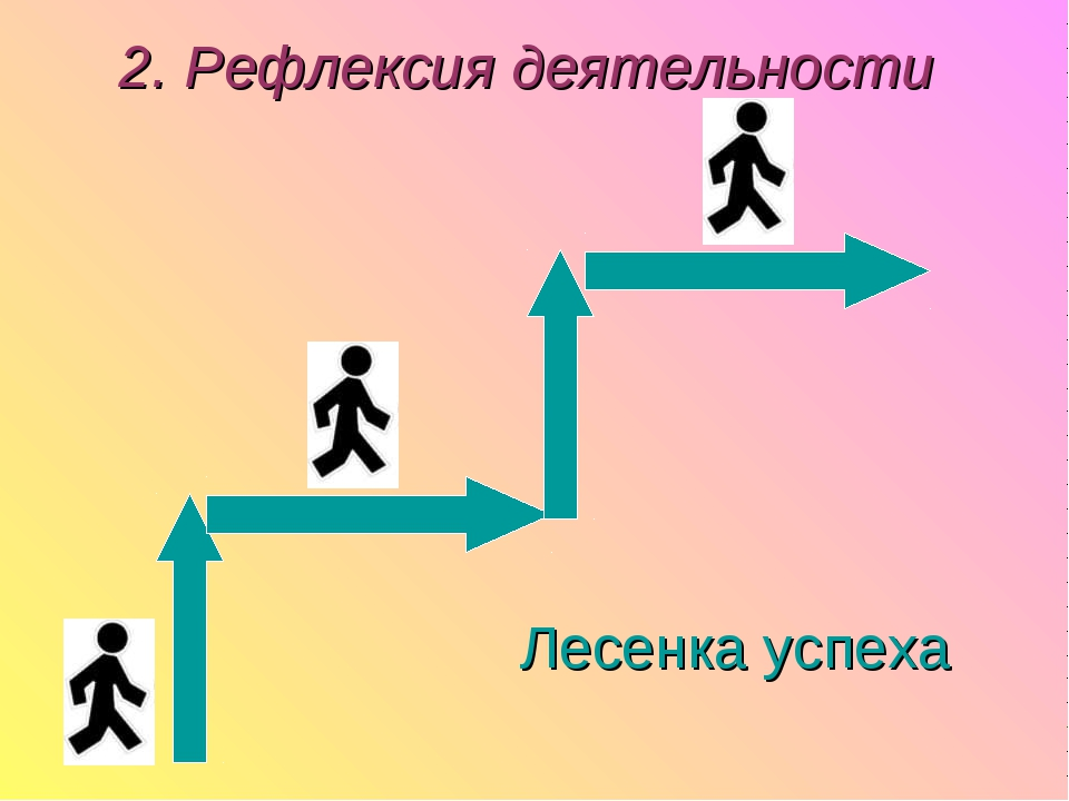 2. Рефлексия деятельности Лесенка успеха