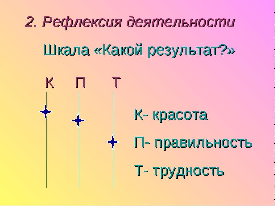 2. Рефлексия деятельности Шкала «Какой результат?» К П Т К- красота П- правил...