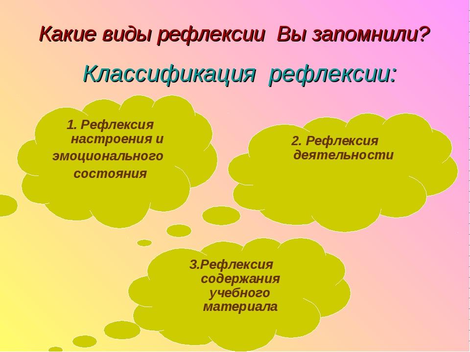 Классификация рефлексии: 3.Рефлексия содержания учебного материала 2. Рефлекс...