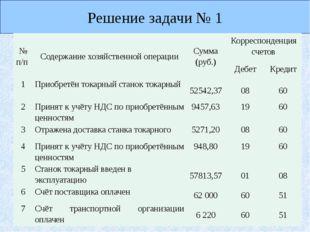 Решение задачи № 1 №п/п Содержание хозяйственной операции Сумма (руб.) Корре