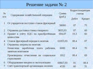 Решение задачи № 2 №п/п Содержание хозяйственной операции Сумма (руб.) Корре