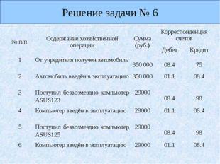 Решение задачи № 6 №п/п Содержание хозяйственной операции Сумма (руб.) Корре