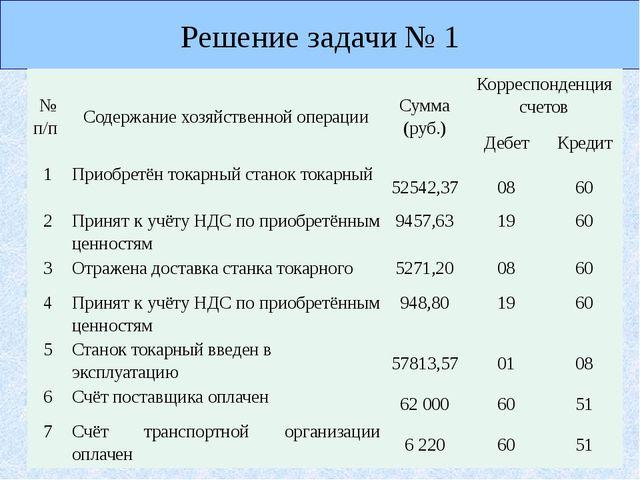 Решение задачи № 1 №п/п Содержание хозяйственной операции Сумма (руб.) Корре...