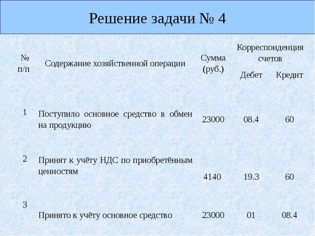 Решение задачи № 4 №п/п Содержание хозяйственной операции Сумма (руб.) Корре...