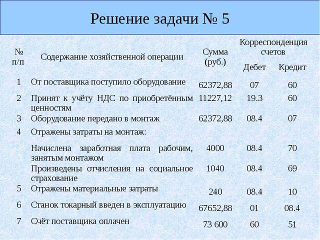 Решение задачи № 5 №п/п Содержание хозяйственной операции Сумма (руб.) Корре...