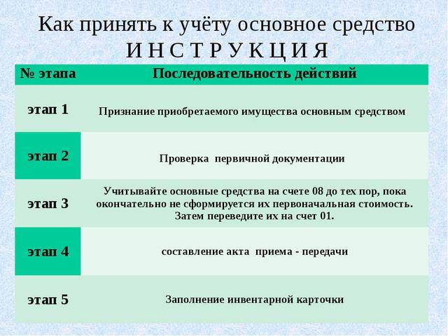 Как принять к учёту основное средство И Н С Т Р У К Ц И Я № этапа Последоват...