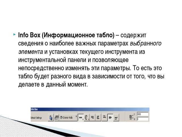 Info Box (Информационное табло) – содержит сведения о наиболее важных парамет...