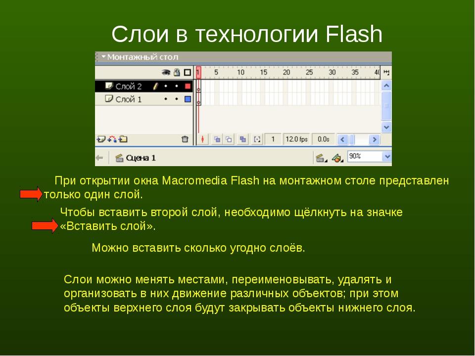 Слои в технологии Flash Пример: ролик из презентации «Ханс Кристиан Анедерсен»