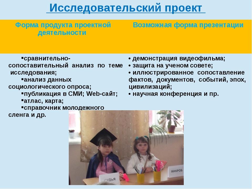 Исследовательский проект Форма продукта проектной деятельности Возможная форм...