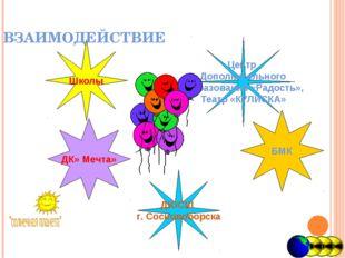 ВЗАИМОДЕЙСТВИЕ Школы Центр Дополнительного образования «Радость», Театр «КУЛИ