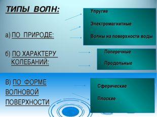 ТИПЫ ВОЛН: а) ПО ПРИРОДЕ: б) ПО ХАРАКТЕРУ КОЛЕБАНИЙ: В) ПО ФОРМЕ ВОЛНОВОЙ ПОВ