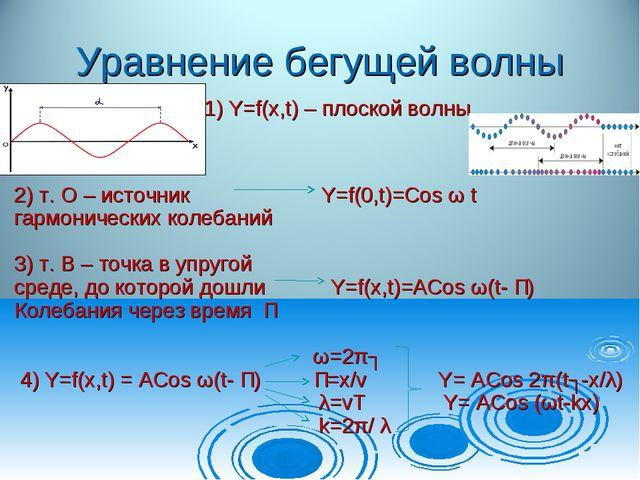 Уравнение бегущей волны 1) Y=f(x,t) – плоской волны 2) т. О – источник Y=f(0,...