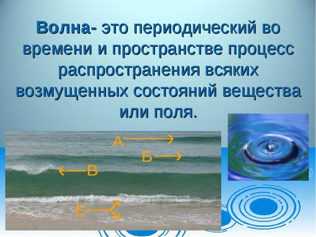 Волна- это периодический во времени и пространстве процесс распространения вс...