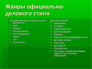 Жанры официально-делового стиля Государственные и официальные документы: Указ