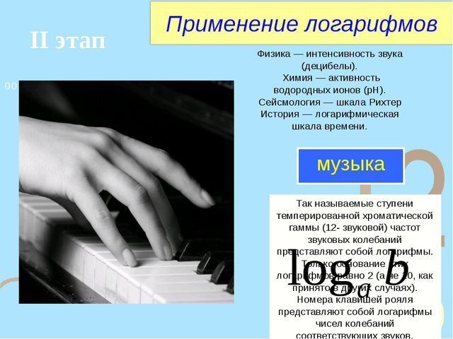 музыка Так называемые ступени темперированной хроматической гаммы (12- звуков...