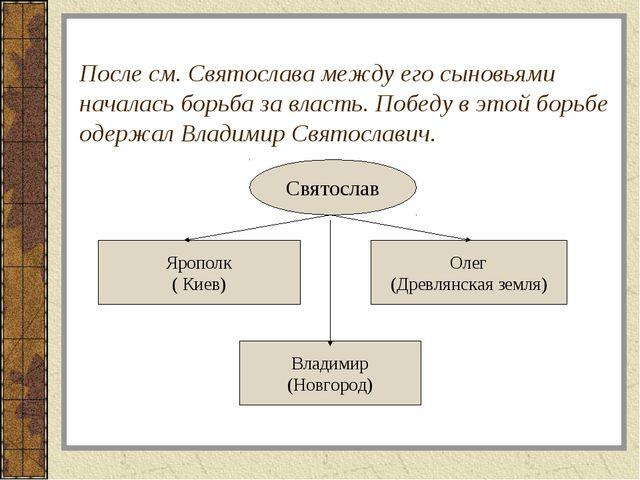 После см. Святослава между его сыновьями началась борьба за власть. Победу в...
