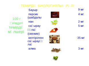 ТЕМІРДІҢ БИОЛОГИЯЛЫҚ РӨЛІ 100 г өнімдегітемірдің мөлшері Бауыр 9 мг персик (ш
