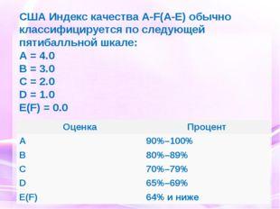 США Индекс качества A-F(A-E) обычно классифицируется по следующей пятибалльно