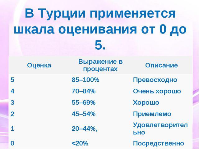 В Турции применяется шкала оценивания от 0 до 5. ОценкаВыражение в процента...