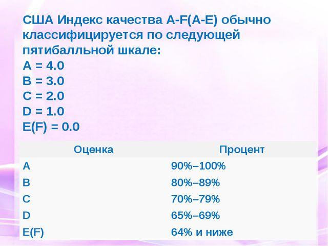 США Индекс качества A-F(A-E) обычно классифицируется по следующей пятибалльно...
