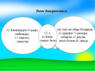 Венн диаграммасы Аяқталған ойды білдіреді, сөздерден құралады, хабарлы, сұрау