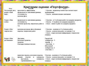 Цель портфолио : предоставление отчета по процессу образования школьника Крит