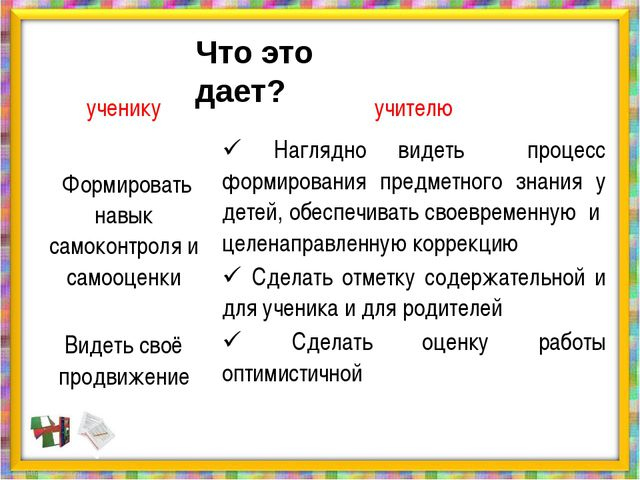 Цель портфолио : предоставление отчета по процессу образования школьника Что...
